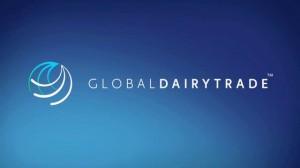 globaldailytrade