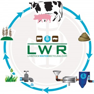 Livestock-Water-Recycling